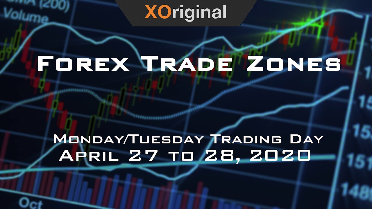 Video poster Forex Trade Zones for April 27 to 28,  2020