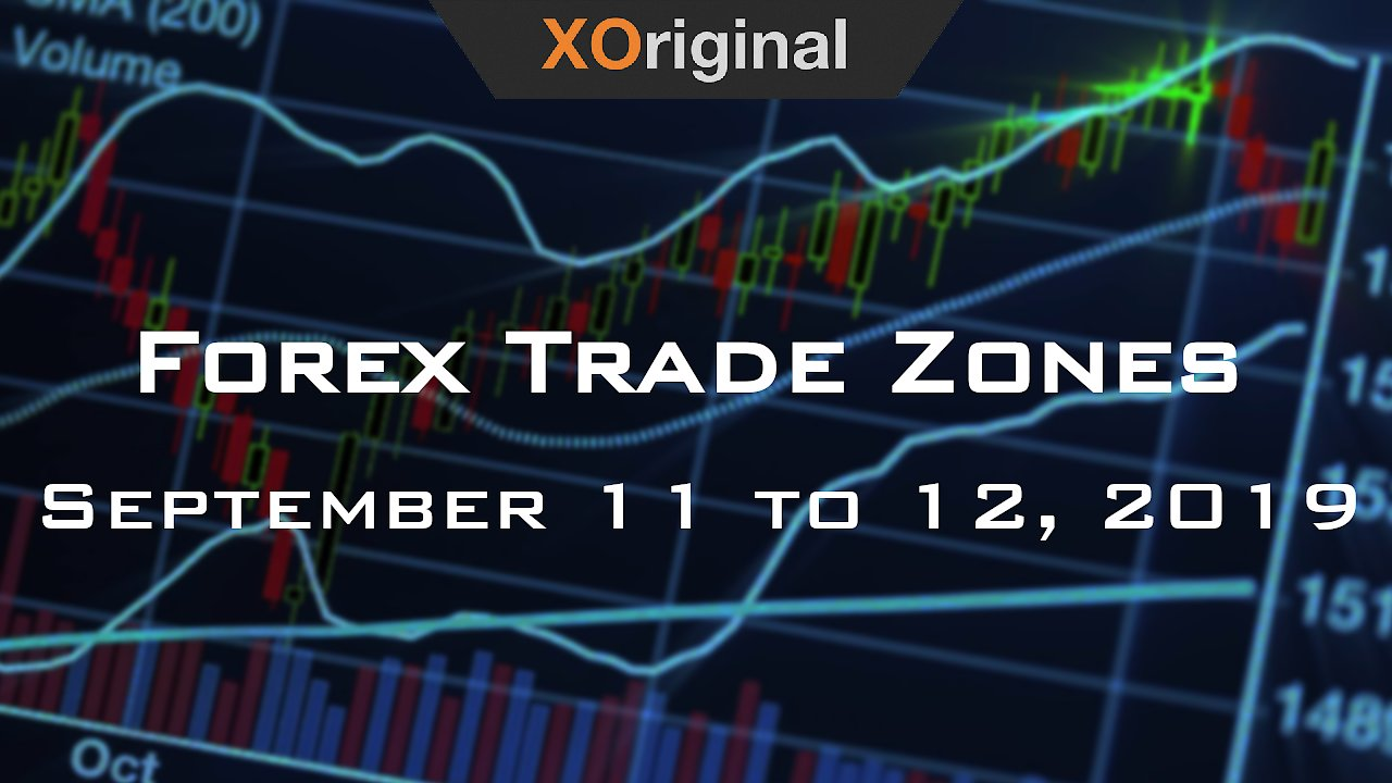 Video poster Forex Trade Zones for September 11 to 12, 2019