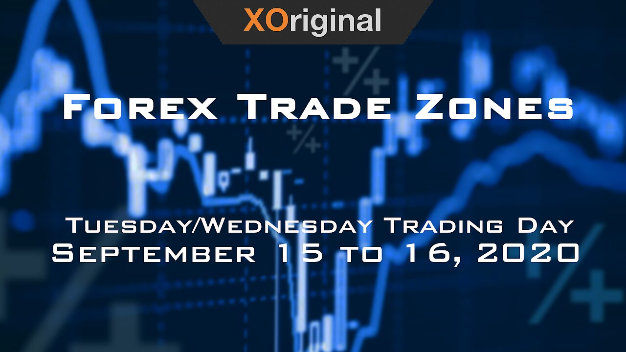 Video poster Forex Trade Zones for September 15 to 16,  2020