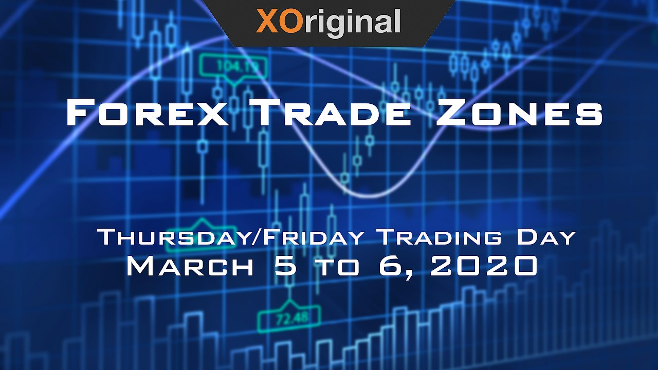 Video poster Forex Trade Zones for March 4 to 5,  2020