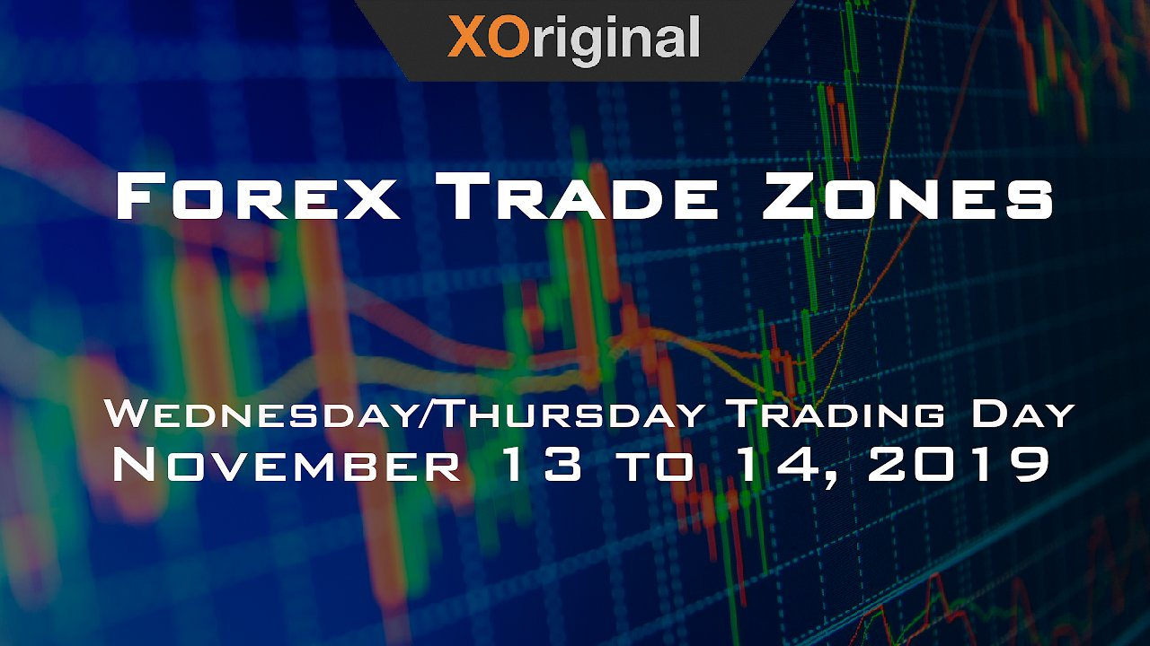 Video poster Forex Trade Zones for November 13 to 14,  2019
