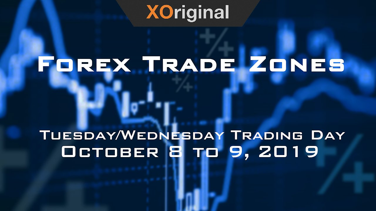 Video poster Forex Trade Zones for October 8 to October 9,  2019