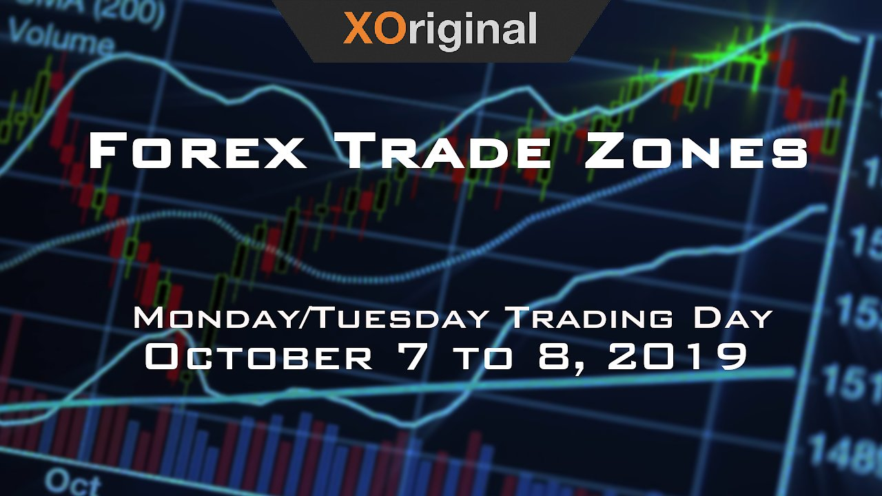 Video poster Forex Trade Zones for October 7 to October 8,  2019