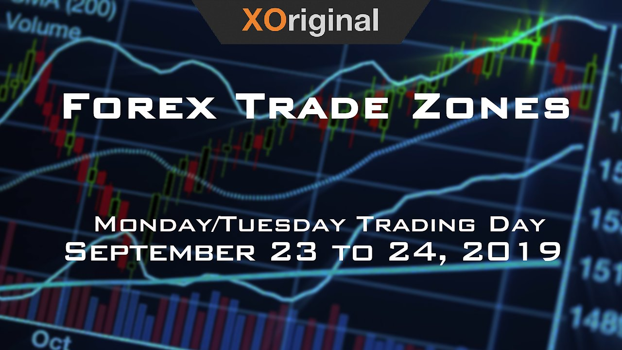 Video poster Forex Trade Zones for September 23 to 24  2019