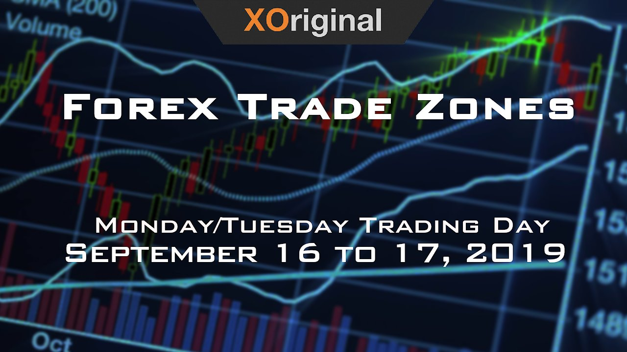 Video poster Forex Trade Zones for September 16 to 17, 2019