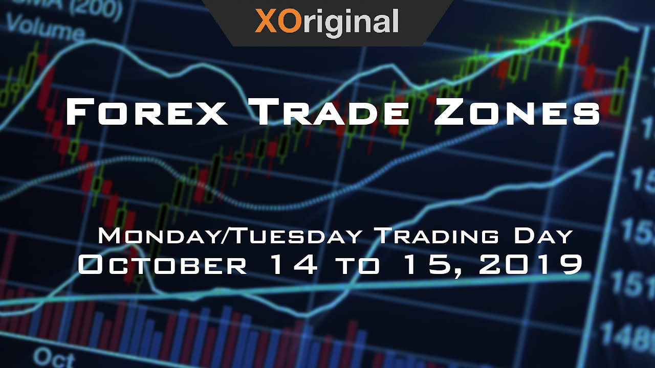 Video poster Forex Trade Zones for October 14 to October 15  2019