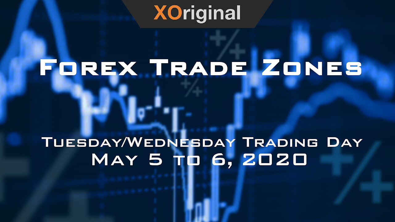 Video poster Forex Trade Zones for May 5 to 6,  2020