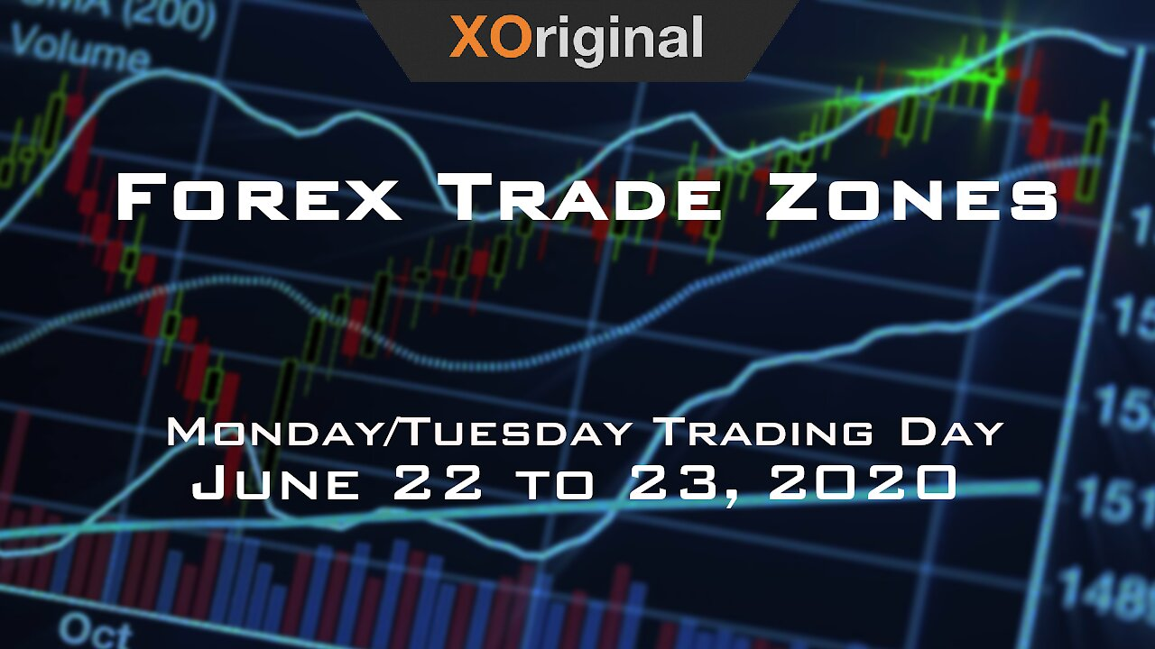 Video poster Forex Trade Zones for June 22 to 23,  2020