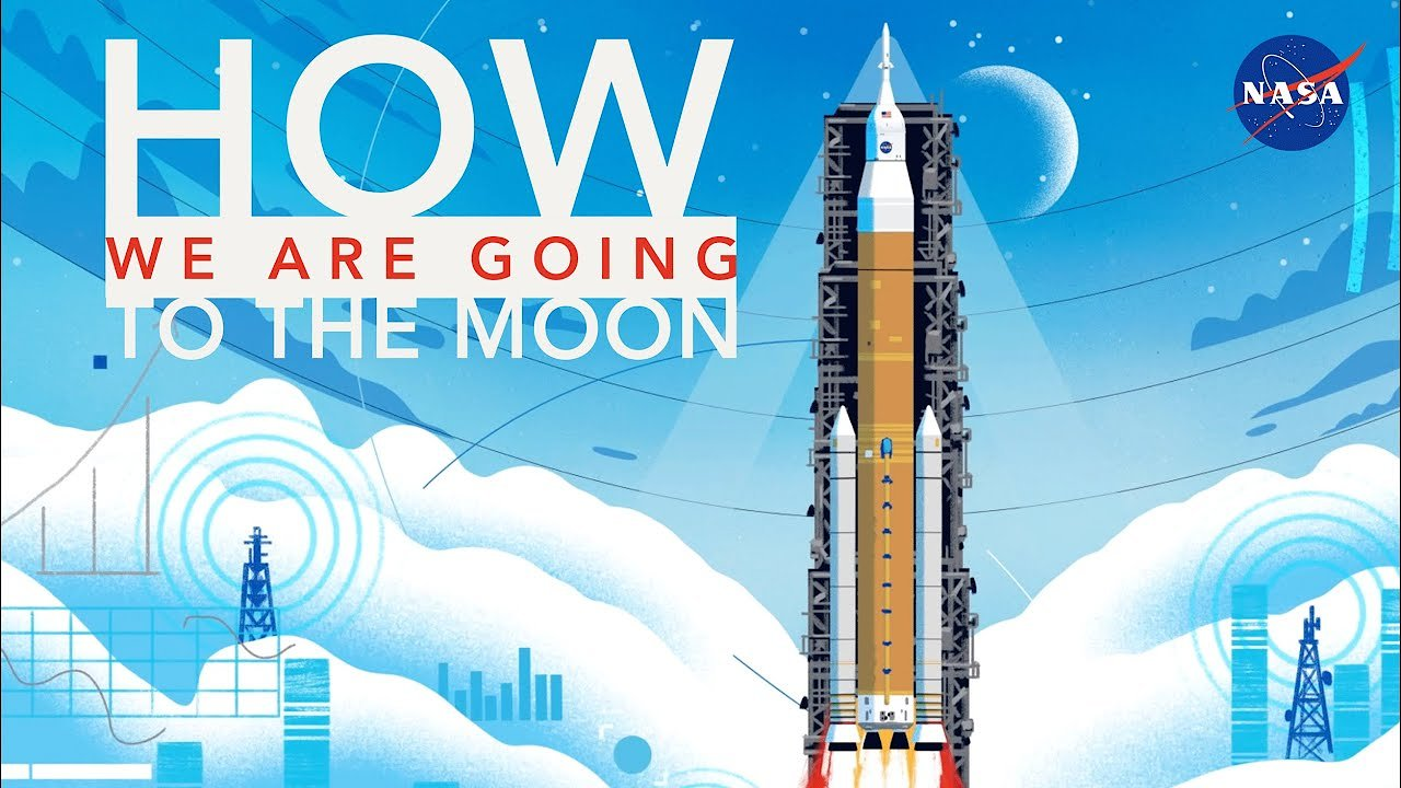 Video poster How We Are Going to the Moon