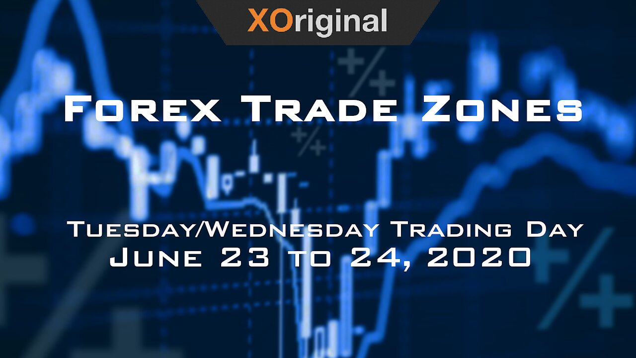Video poster Forex Trade Zones for June 23 to 24,  2020