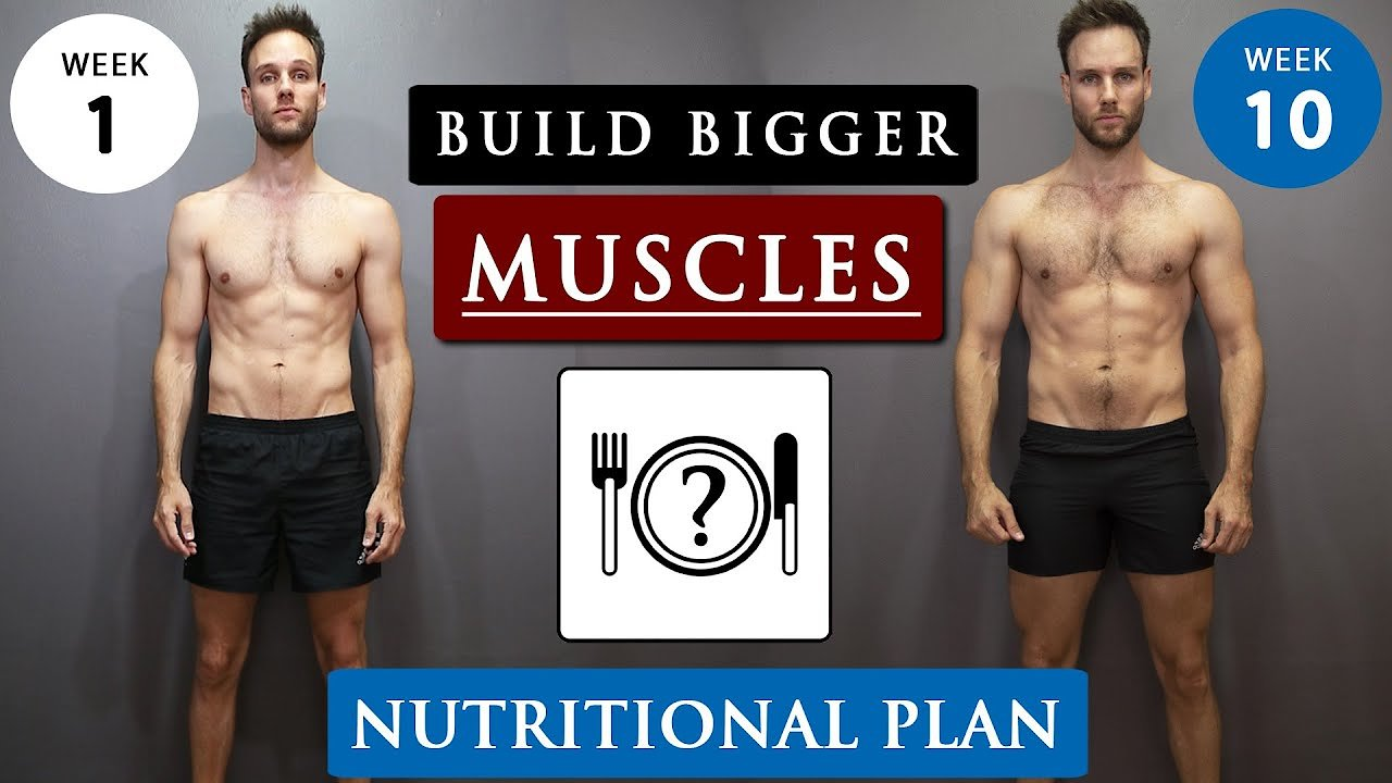 Video poster How to gain MUSCLE for SKINNY guys | Full DIET plan