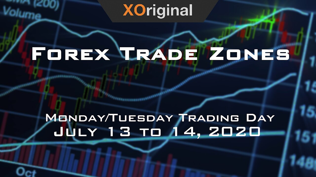 Video poster Forex Trade Zones for July 13 to 14,  2020