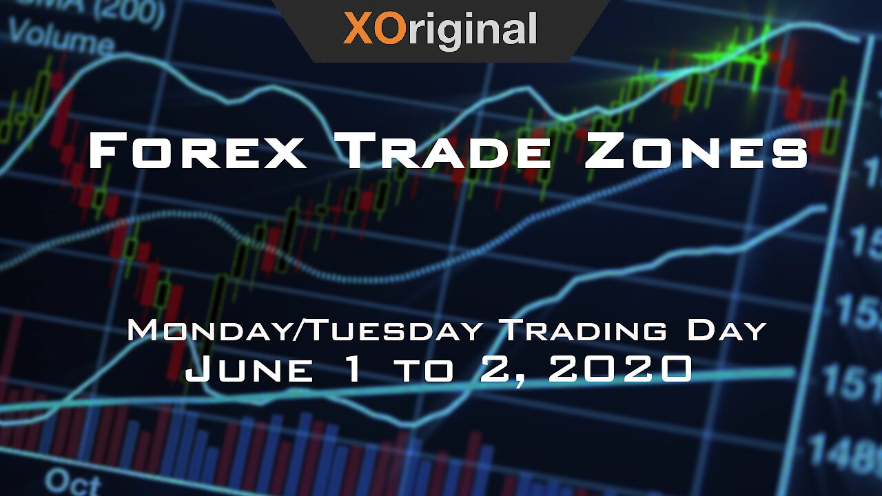 Video poster Forex Trade Zones for June 1 to 2,  2020