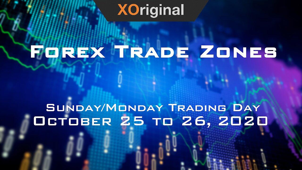 Video poster Forex Trade Zones for October 25 to 26,  2020