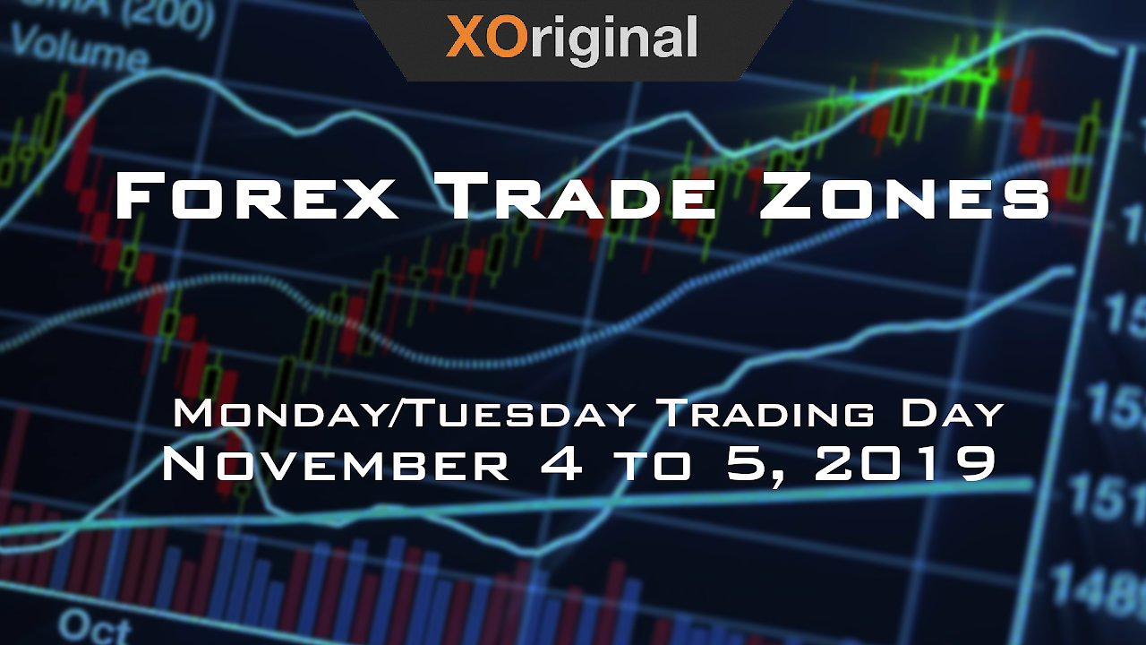 Video poster Forex Trade Zones for November 4 to 5,  2019