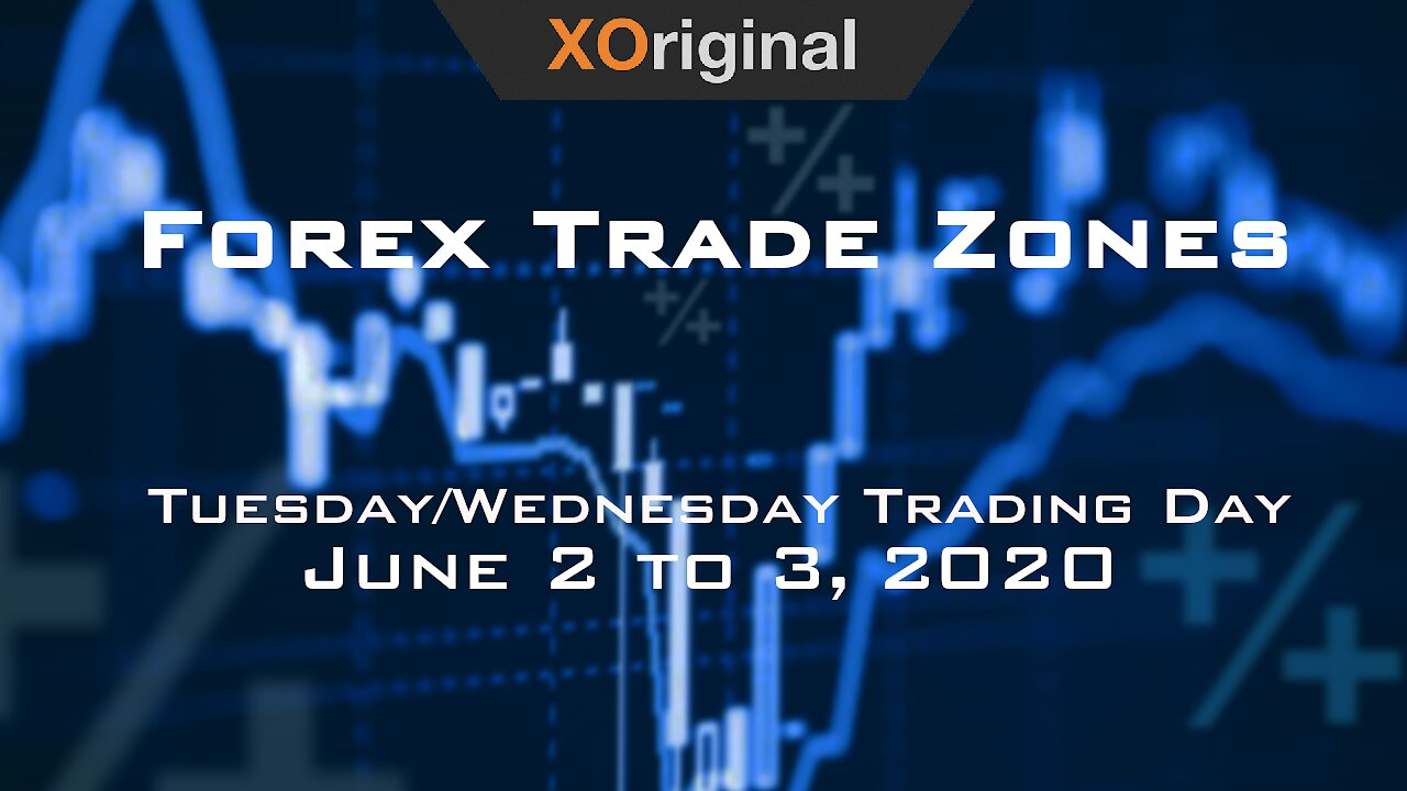 Video poster Forex Trade Zones for June 2 to 3,  2020