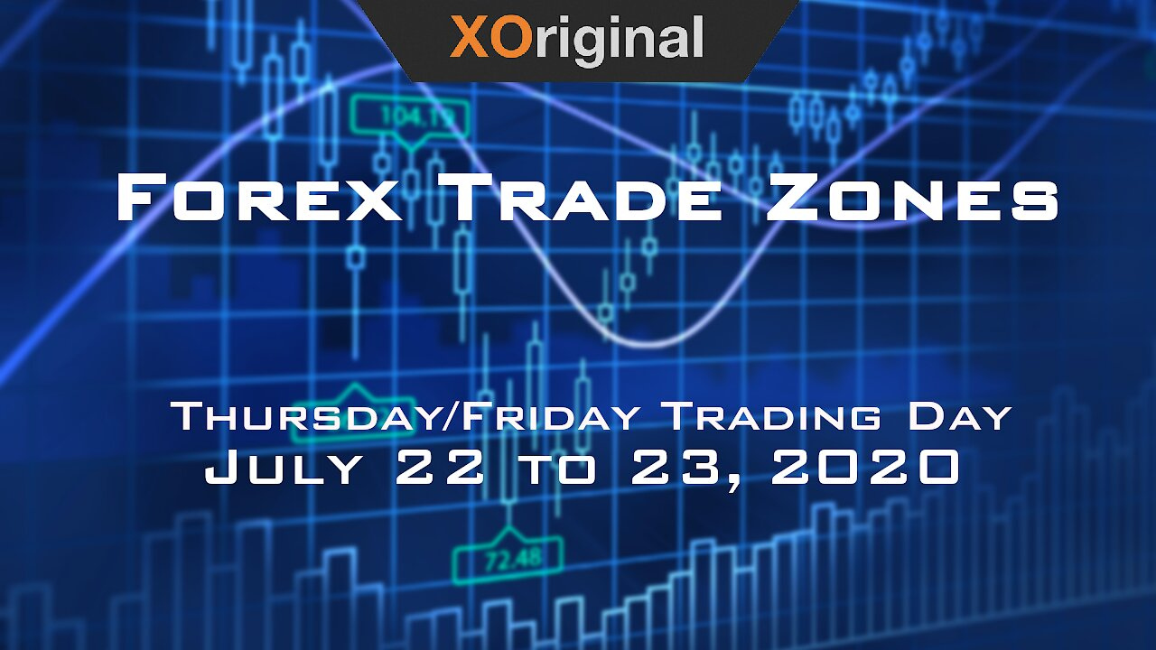 Video poster Forex Trade Zones for July 23 to 24,  2020