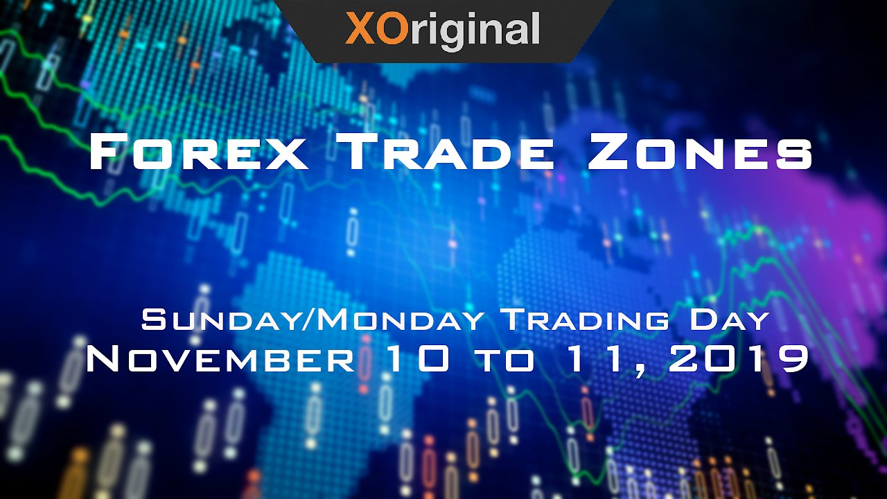 Video poster Forex Trade Zones for November 10 to 11,  2019