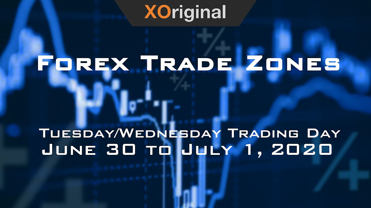 Video poster Forex Trade Zones for June 30 to July 1,  2020
