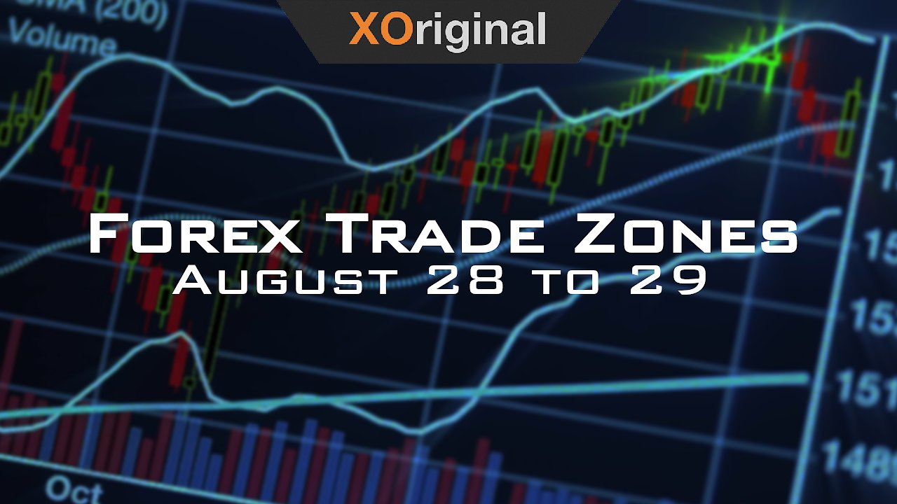 Video poster Forex Trade Zones for August 28 to 29 2019