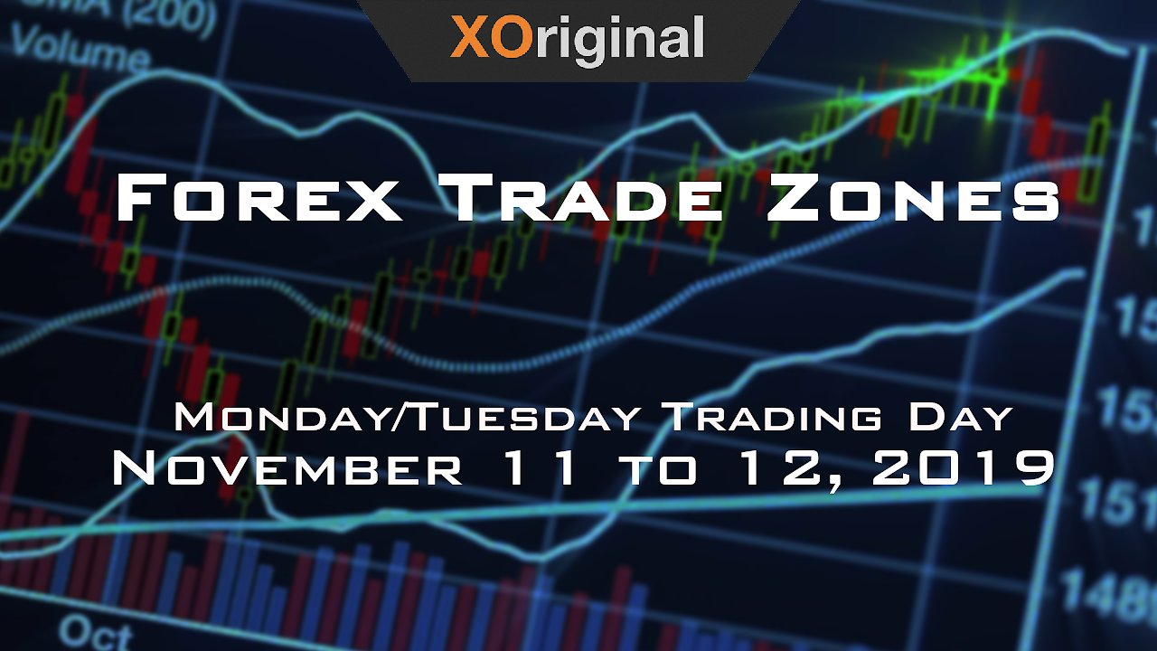 Video poster Forex Trade Zones for November 11 to 12,  2019