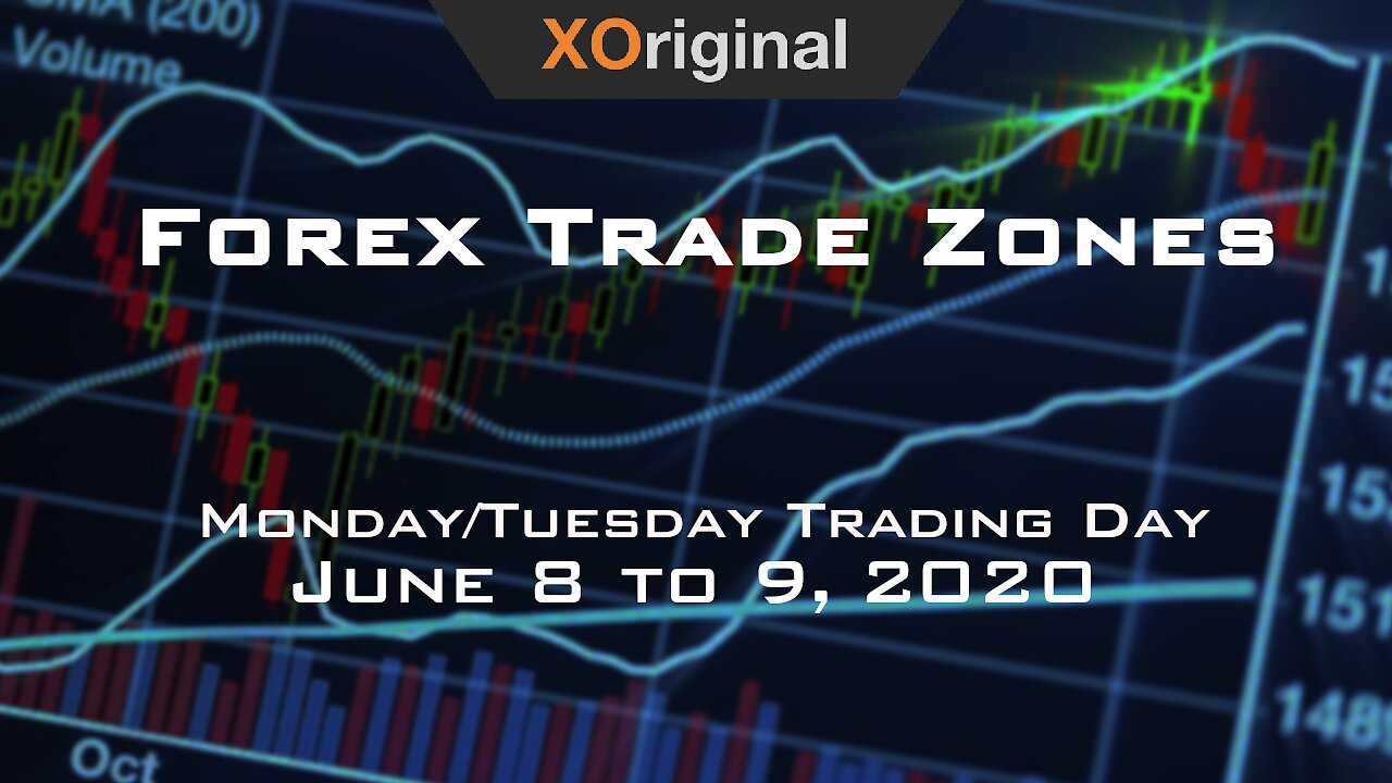 Video poster Forex Trade Zones for June 8 to 9,  2020