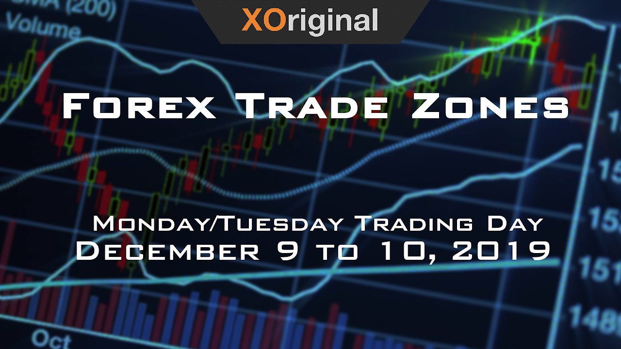 Video poster Forex Trade Zones for December 9 to 10, 2019