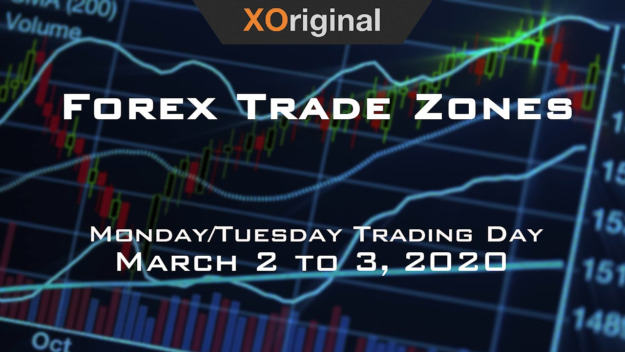 Video poster Forex Trade Zones for March 2 to 3,  2020