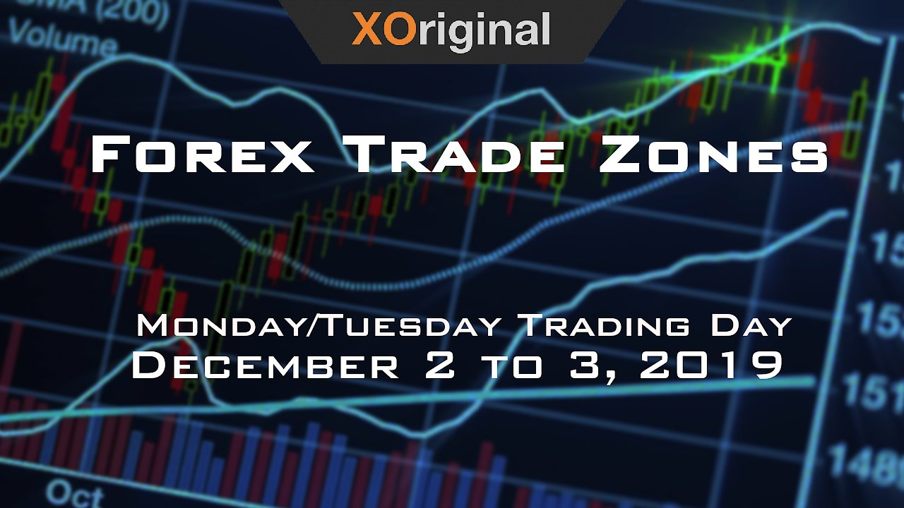 Video poster Forex Trade Zones for December 2 to 3, 2019