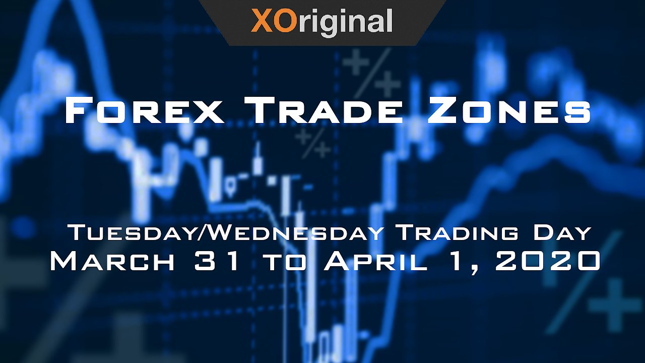 Video poster Forex Trade Zones for March 31 to April 1 2020
