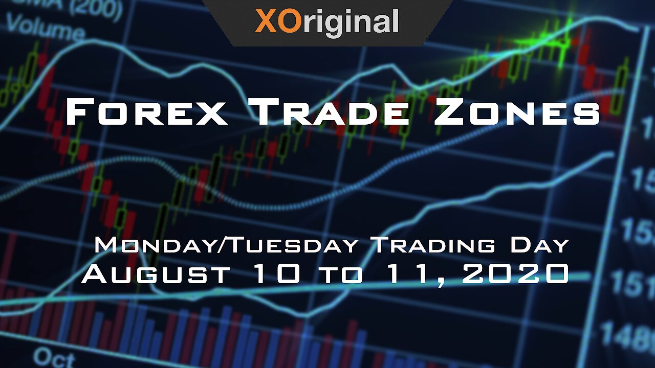 Video poster Forex Trade Zones for August 10 to 11,  2020