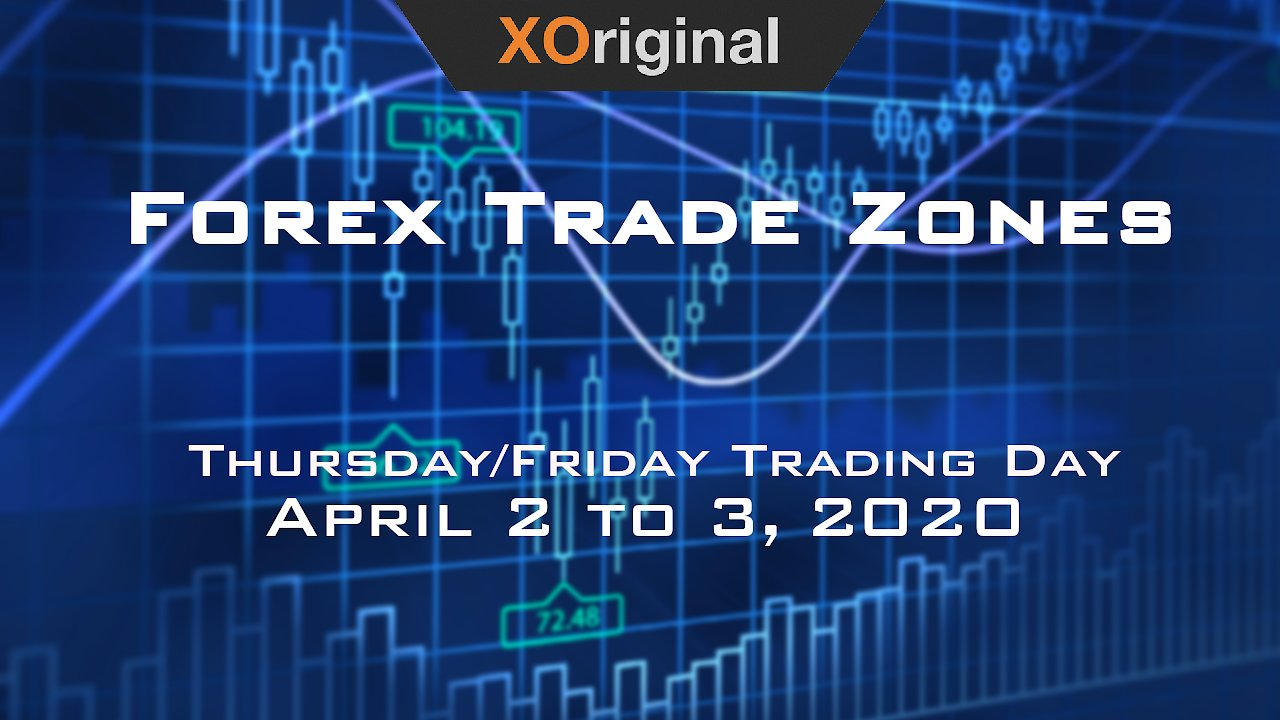 Video poster Forex Trade Zones for April 2 to 3 2020