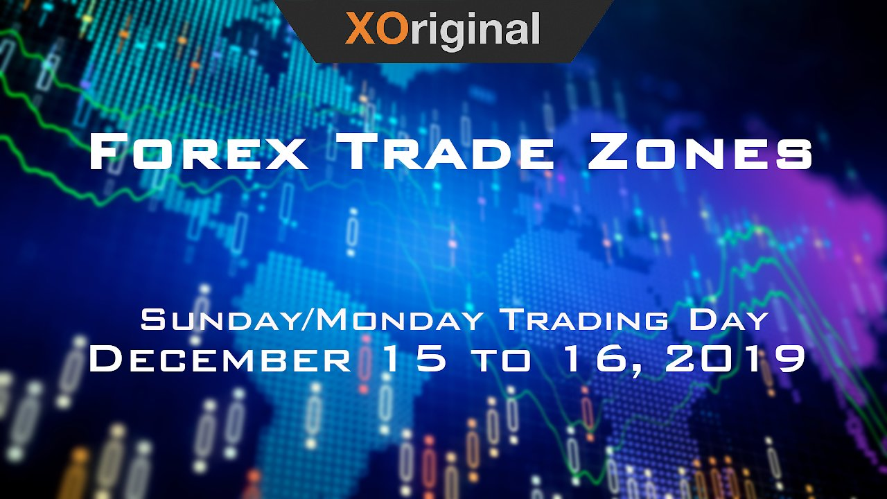 Video poster Forex Trade Zones for December 15 to 16, 2019