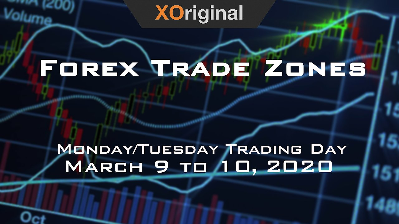 Video poster Did your account survive the Forex FLASH CRASH today?  And... Forex Trade Zones for March 9 to 10,  2020