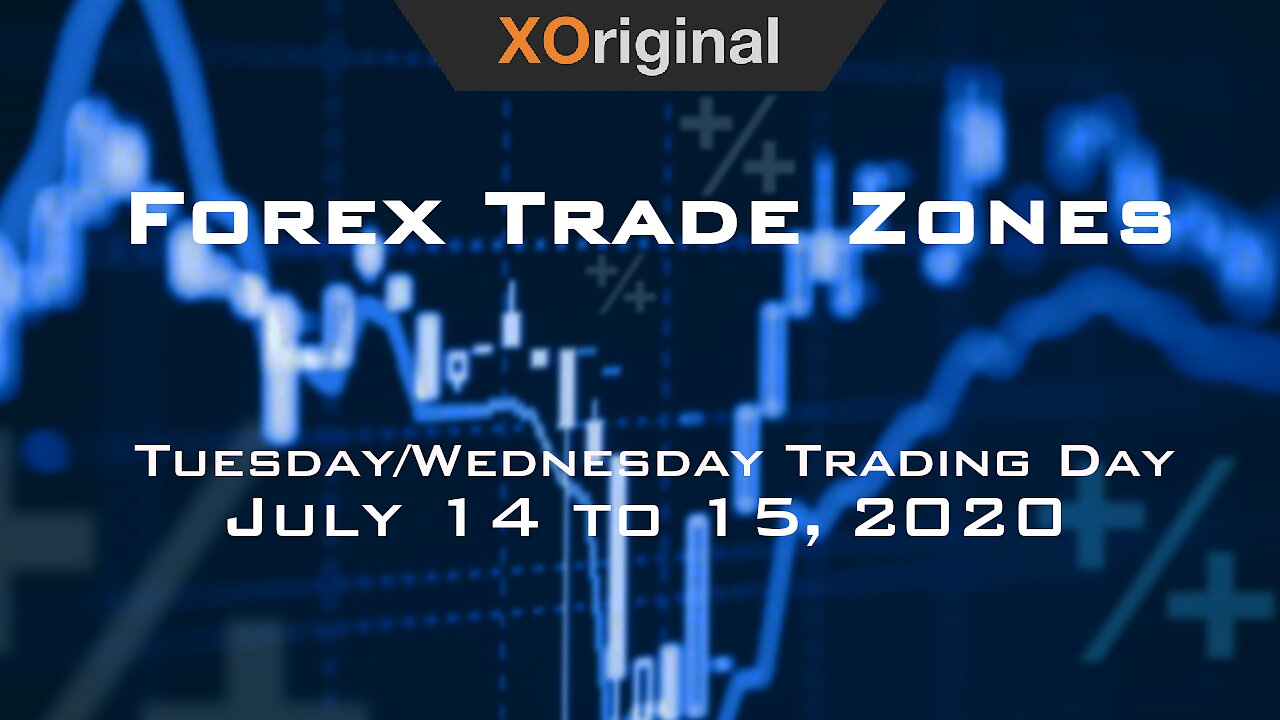 Video poster Forex Trade Zones for July 14 to 15,  2020