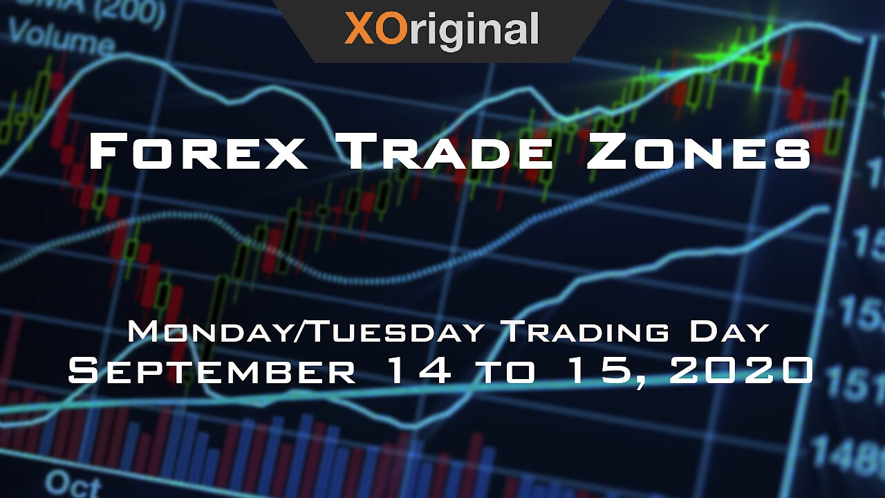 Video poster Forex Trade Zones for September 14 to 15,  2020