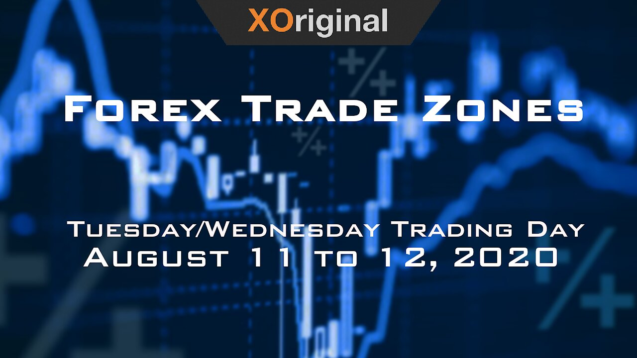 Video poster Forex Trade Zones for August 11 to 12,  2020